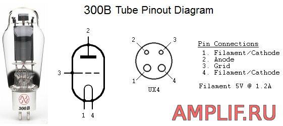 Цоколёвка радиоламп 300B